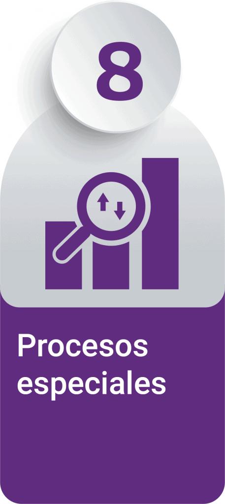 Gráfica curvas Procesos de Nómina-09